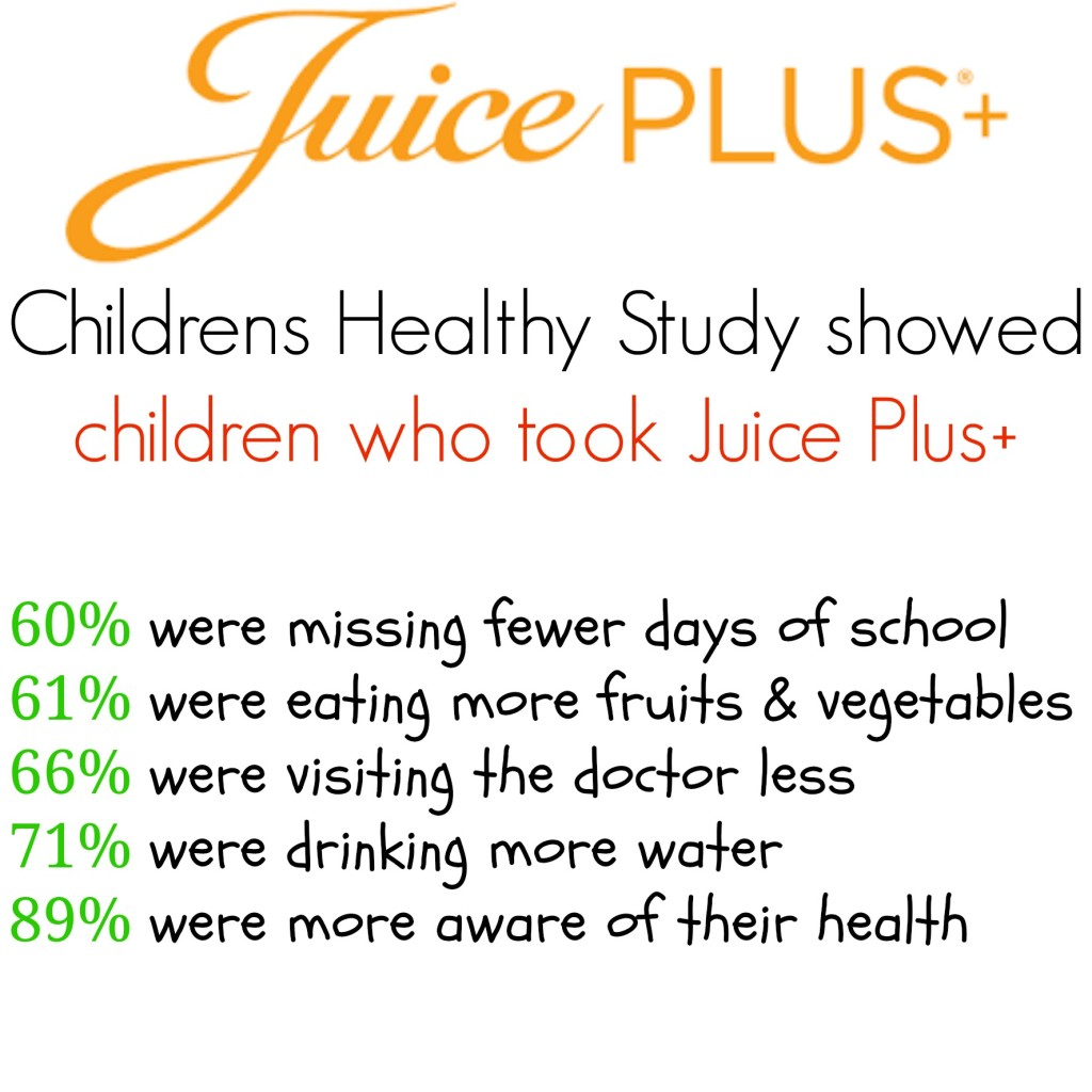 Juice Plus childrens healthy study