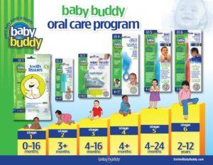 babybuddy_oral_care_program_chart